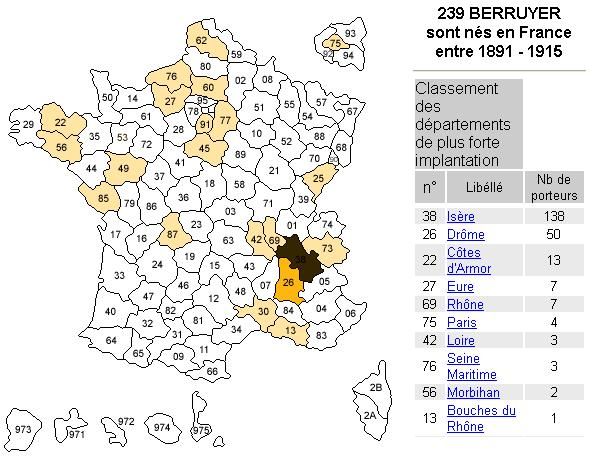 repartition du nom berruyer entre 1891 et 1915